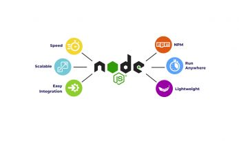 Backend Web Developer on Node.js and Express.js